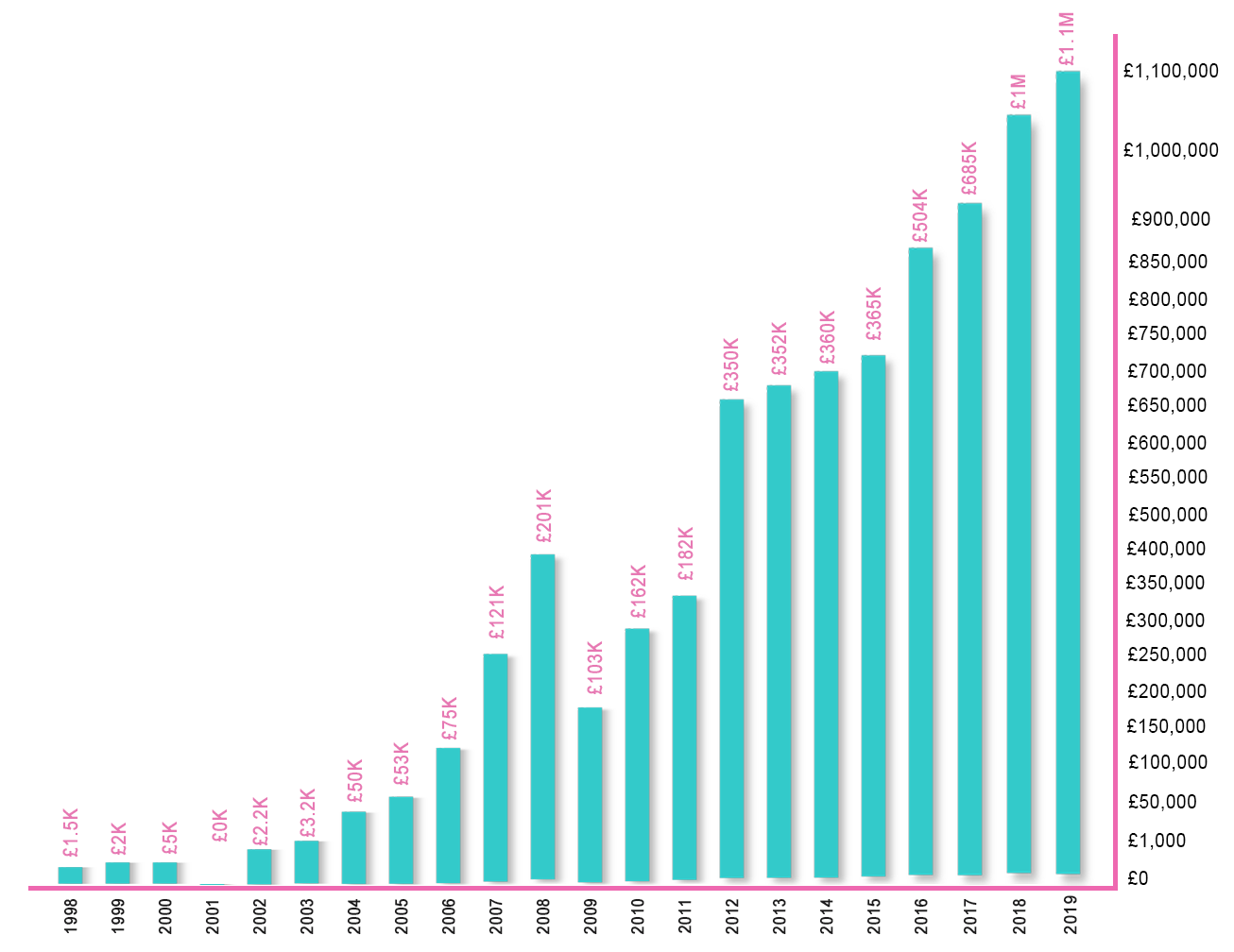 cwfp-2019-graph-v2